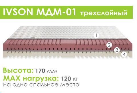 Матрас беспружинный «Ivson-1»