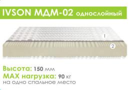 Матрас беспружинный «Ivson-2»