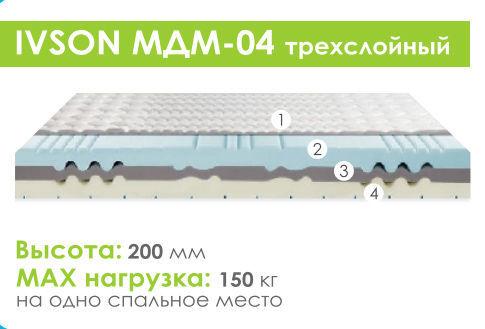 Матрас беспружинный «Ivson-4»