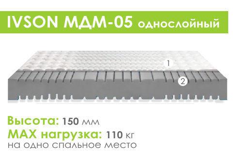 Матрас беспружинный «Ivson-5»