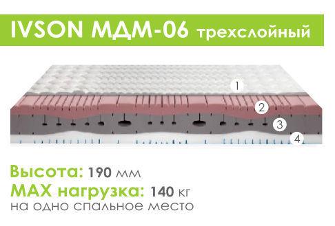 Матрас беспружинный «Ivson-6»