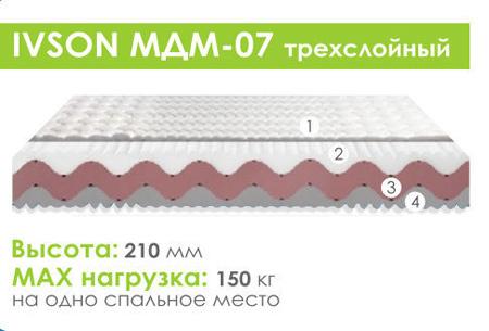 Матрас беспружинный «Ivson-7»