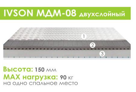 Матрас беспружинный «Ivson-8»