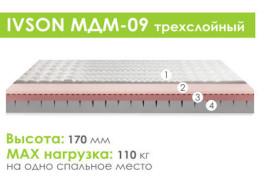 Матрас беспружинный «Ivson-9»
