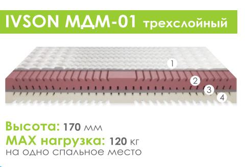 Матрас беспружинный «Ivson МДМ-01»