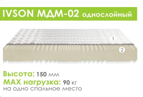 Матрас беспружинный «Ivson МДМ-02»