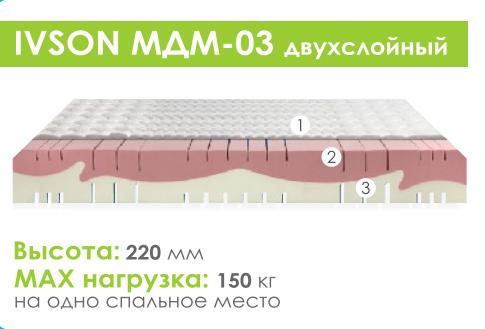Матрас беспружинный «Ivson МДМ-03»