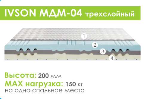 Матрас беспружинный «Ivson МДМ-04»