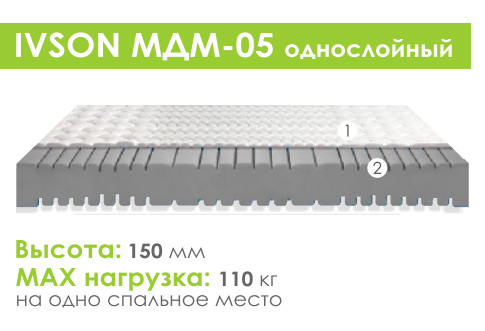 Матрас беспружинный «Ivson МДМ-05»