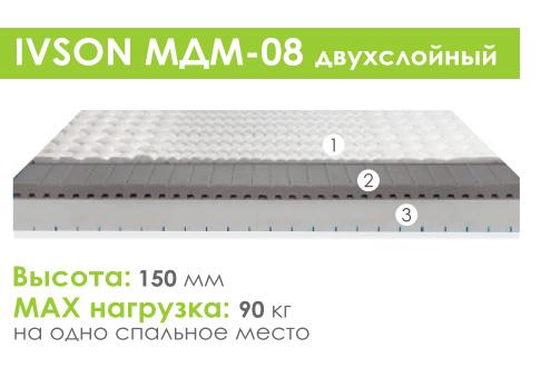 Матрас беспружинный «Ivson МДМ-08»